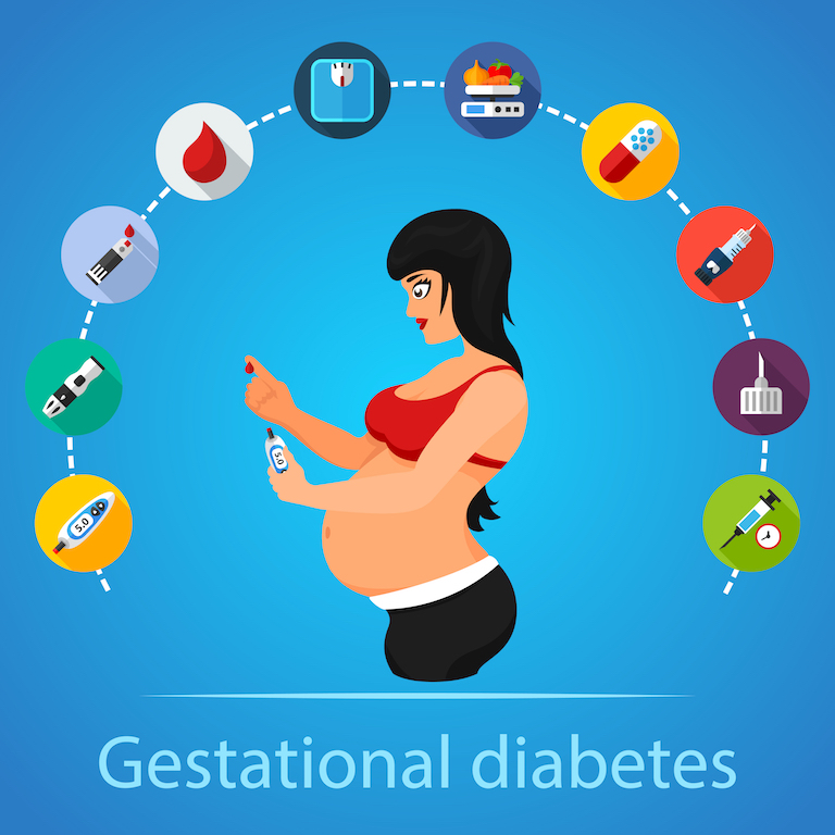 When You and Your Baby Need Special Care- Gestational Diabetes