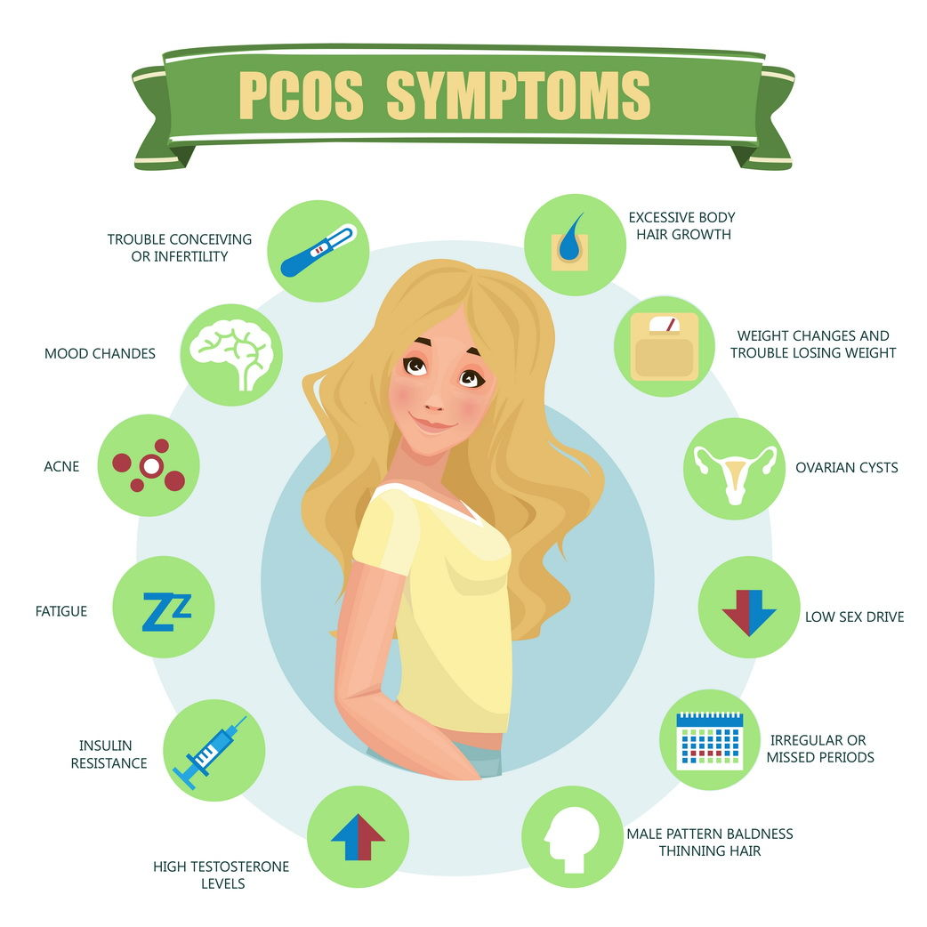 With Polycystic ovarian syndrome/PCOS: Foods to Evade and Foods to Embrace